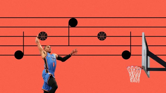 jazzbballv1 Westbrook