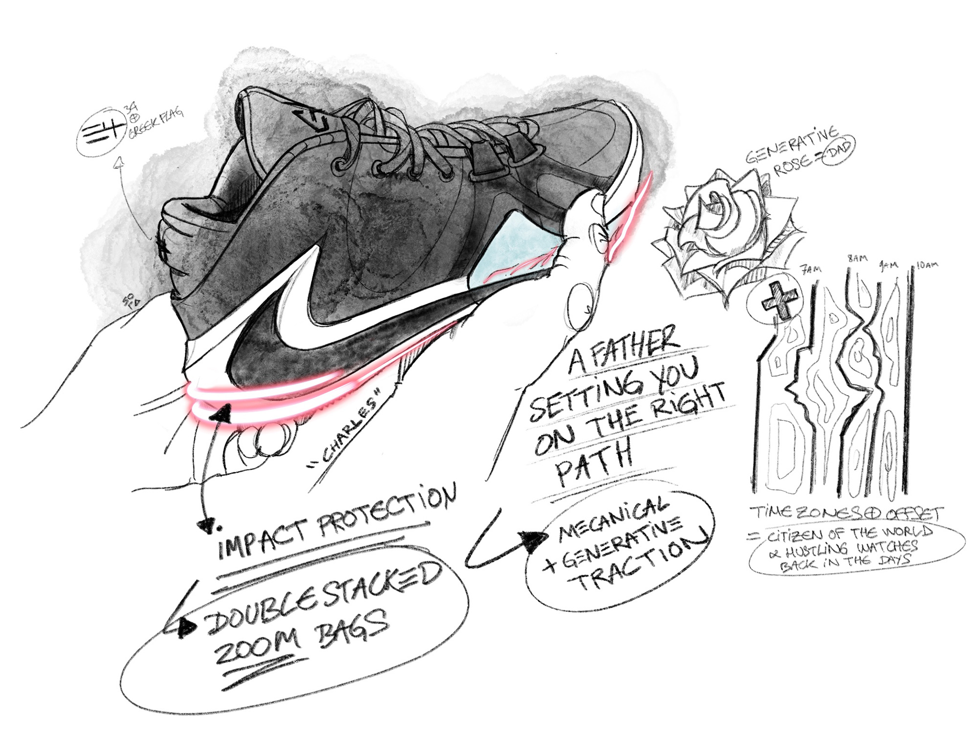 The story behind Giannis Antetokounmpo's first Nike